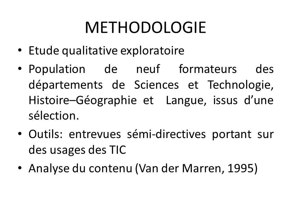 METHODOLOGIE Etude qualitative exploratoire
