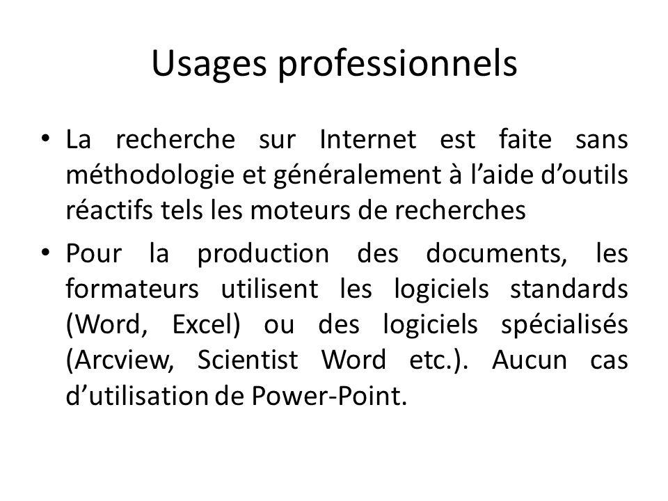 Usages professionnels