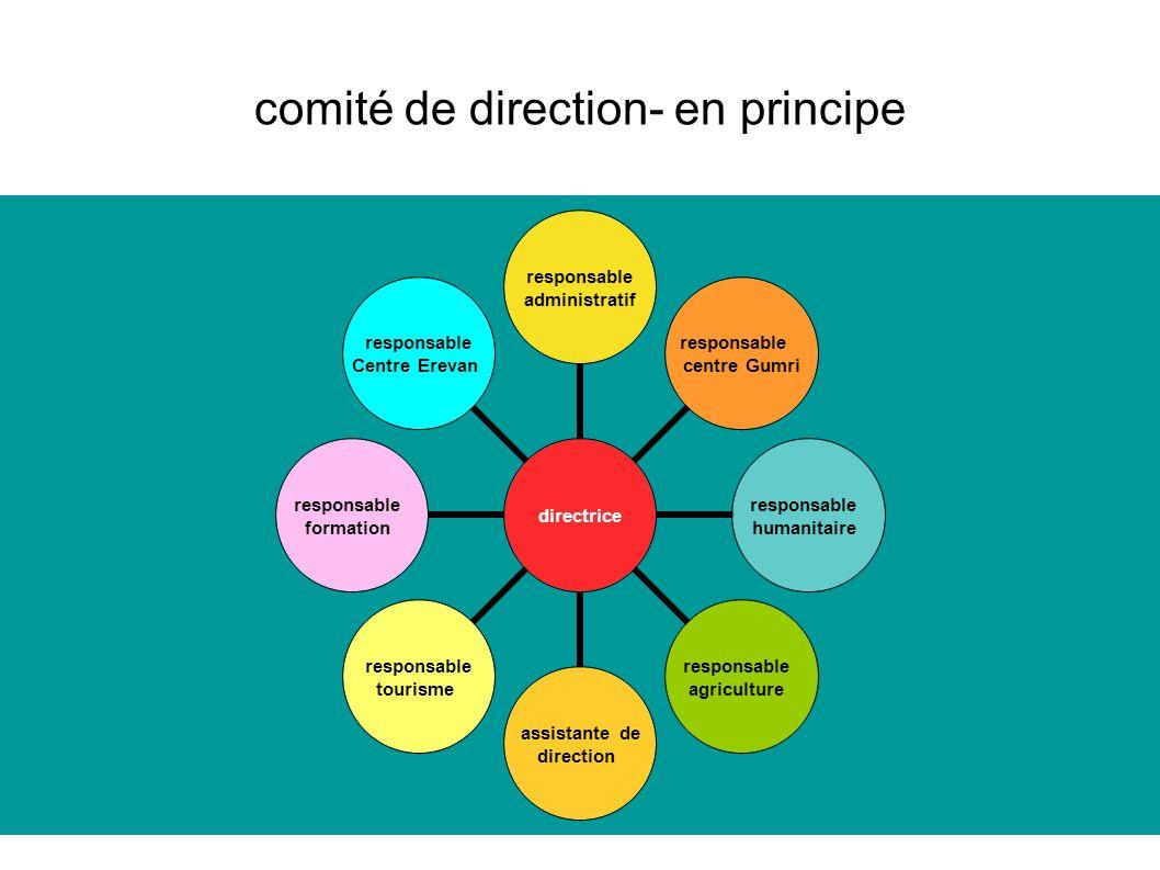 comité de direction- en principe