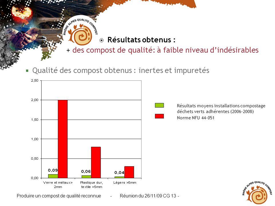 + des compost de qualité: à faible niveau d'indésirables