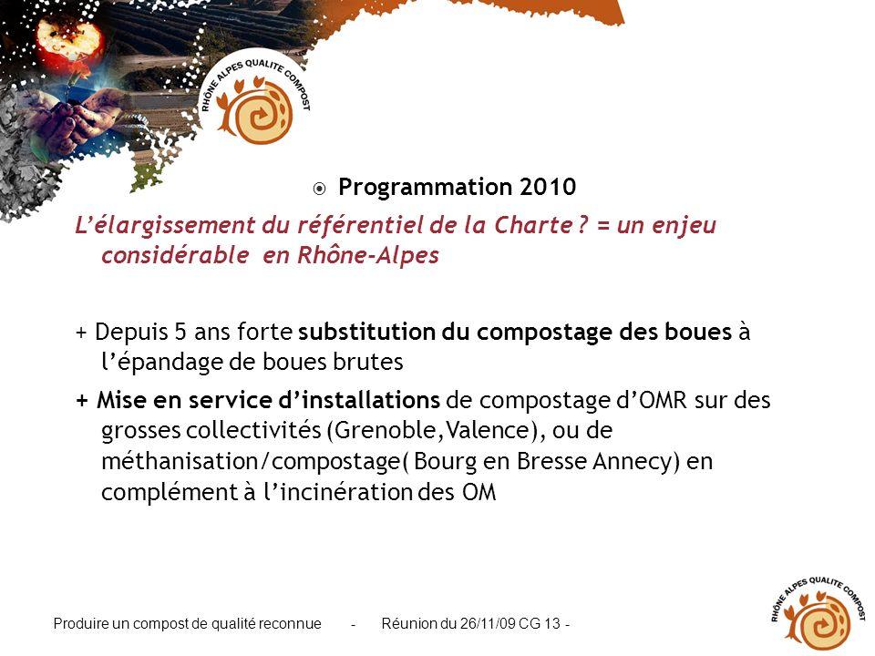 Programmation 2010 L'élargissement du référentiel de la Charte = un enjeu considérable en Rhône-Alpes.