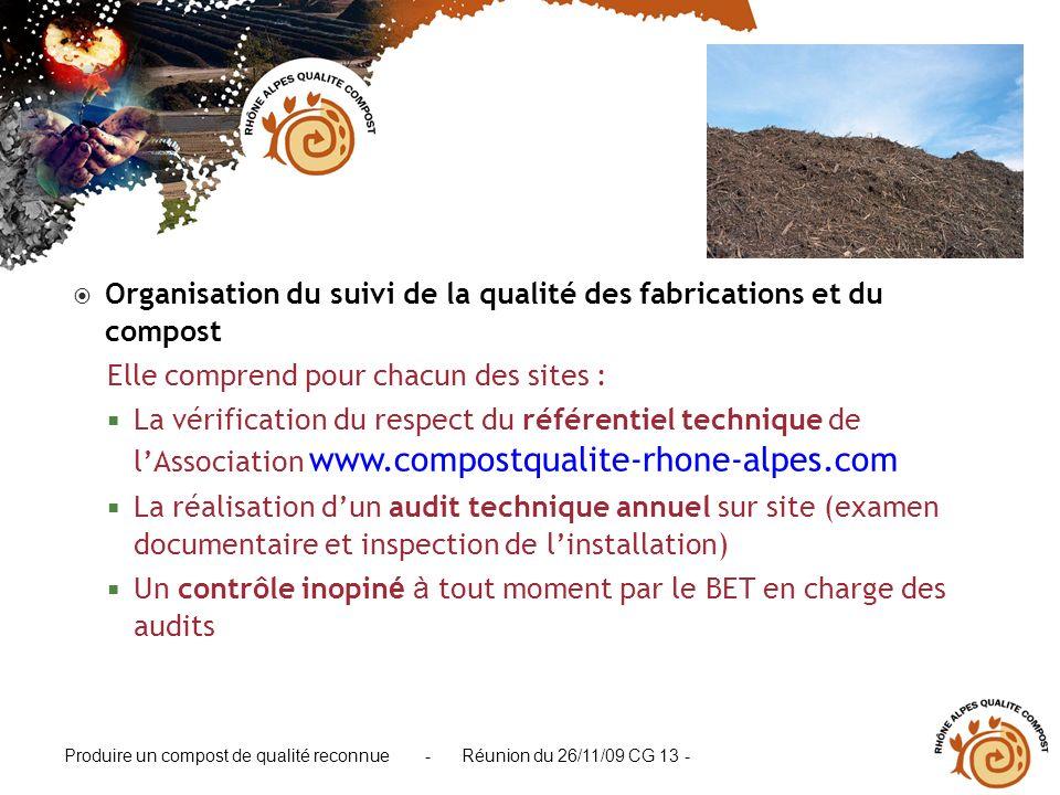 Organisation du suivi de la qualité des fabrications et du compost