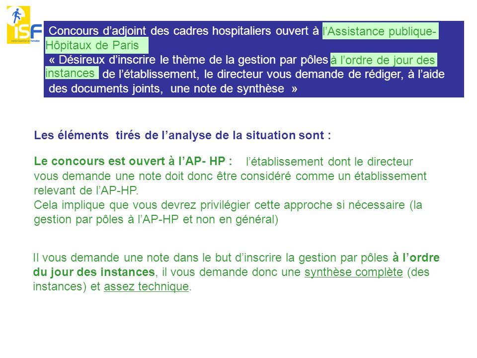 Concours d'adjoint des cadres hospitaliers ouvert à l'Assistance publique- Hôpitaux de Paris.