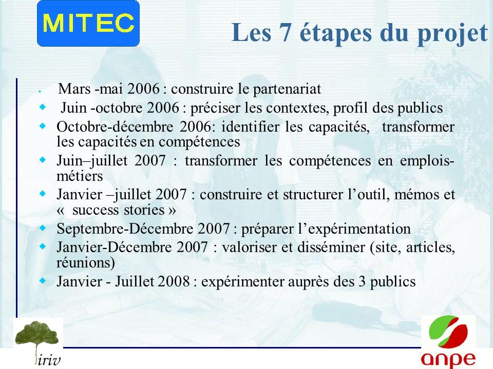 Les 7 étapes du projet Mars -mai 2006 : construire le partenariat. Juin -octobre 2006 : préciser les contextes, profil des publics.