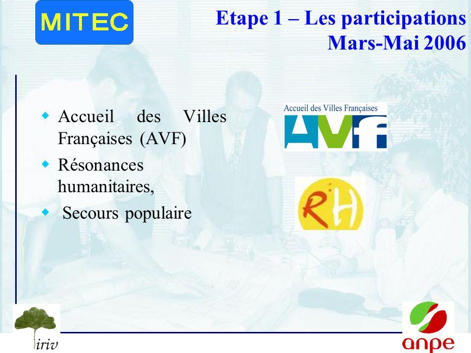 Etape 1 – Les participations Mars-Mai 2006