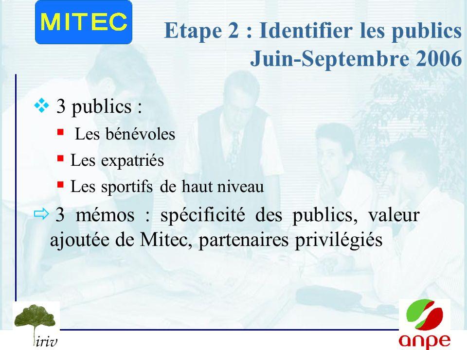 Etape 2 : Identifier les publics Juin-Septembre 2006