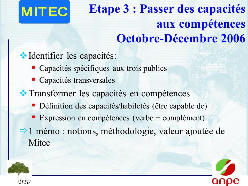 Etape 3 : Passer des capacités aux compétences Octobre-Décembre 2006