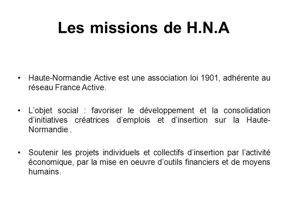 Les missions de H.N.A Haute-Normandie Active est une association loi 1901, adhérente au réseau France Active.