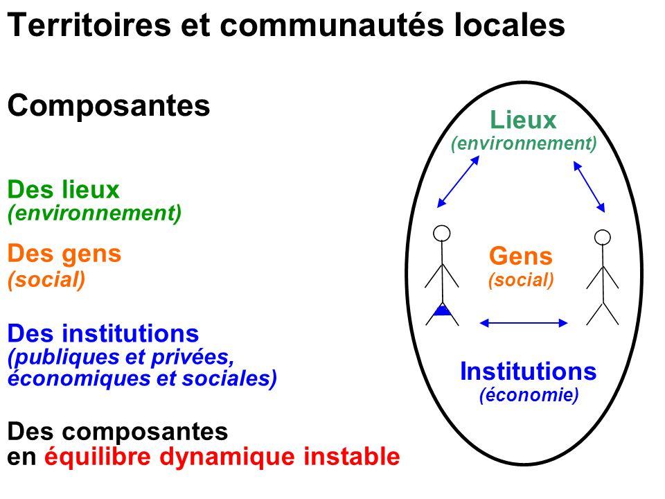 Territoires et communautés locales