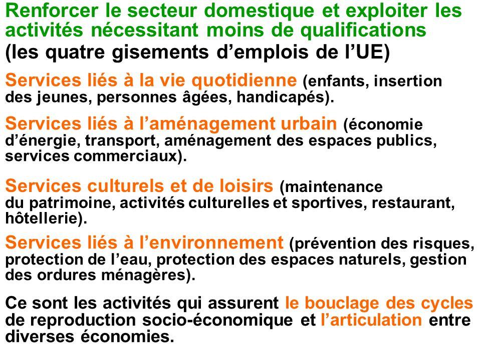 (les quatre gisements d'emplois de l'UE)