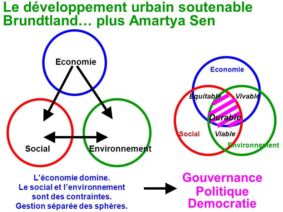 Le social et l'environnement Gestion séparée des sphères.