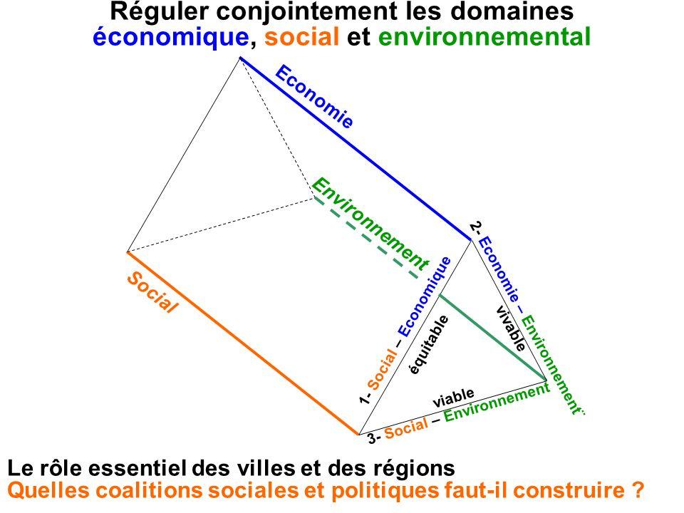 2- Economie – Environnement¨ vivable 3- Social – Environnement
