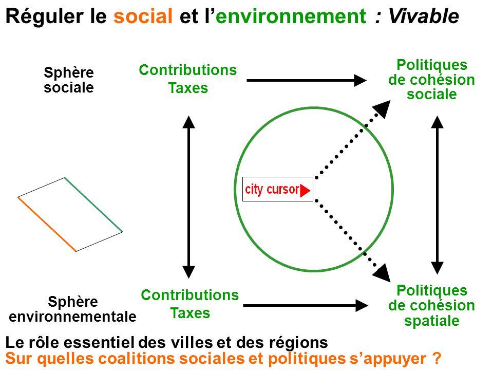 Réguler le social et l'environnement : Vivable