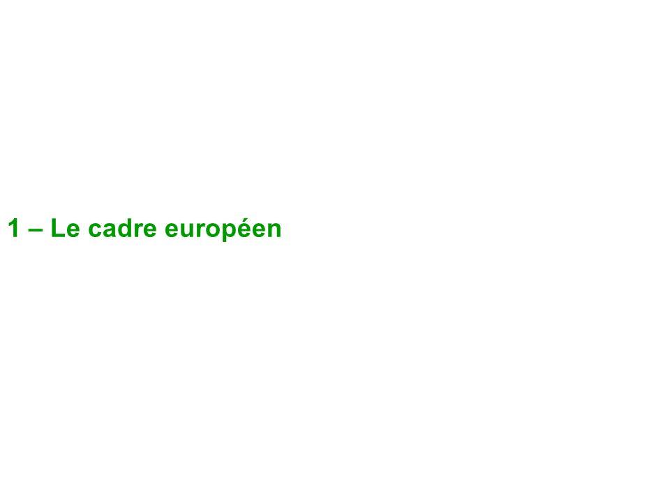 1 – Le cadre européen