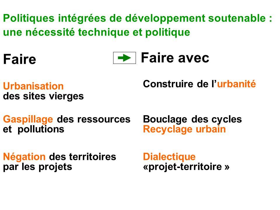 Politiques intégrées de développement soutenable : une nécessité technique et politique