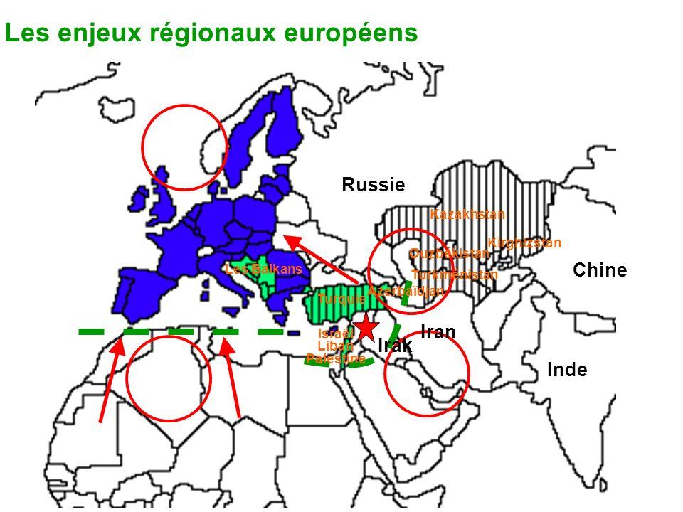 Les enjeux régionaux européens