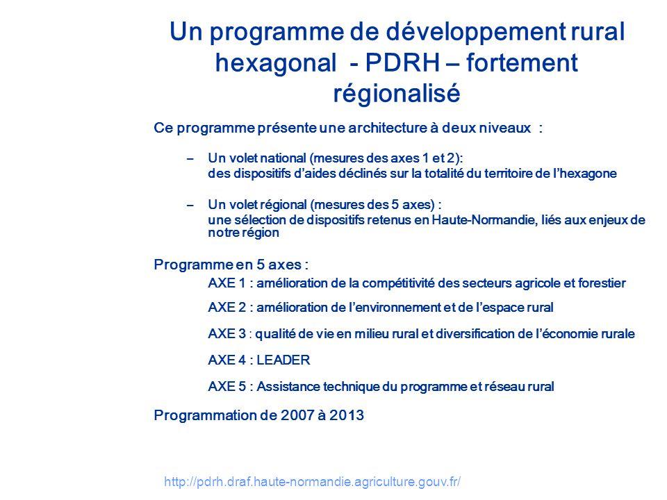 Un programme de développement rural hexagonal - PDRH – fortement régionalisé