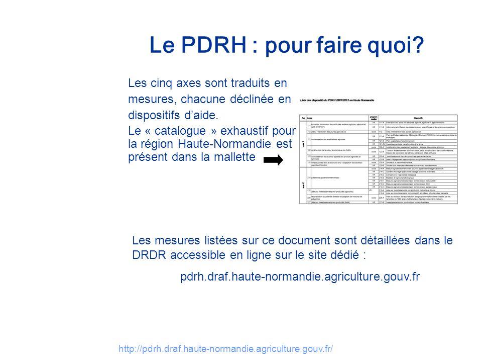 Le PDRH : pour faire quoi