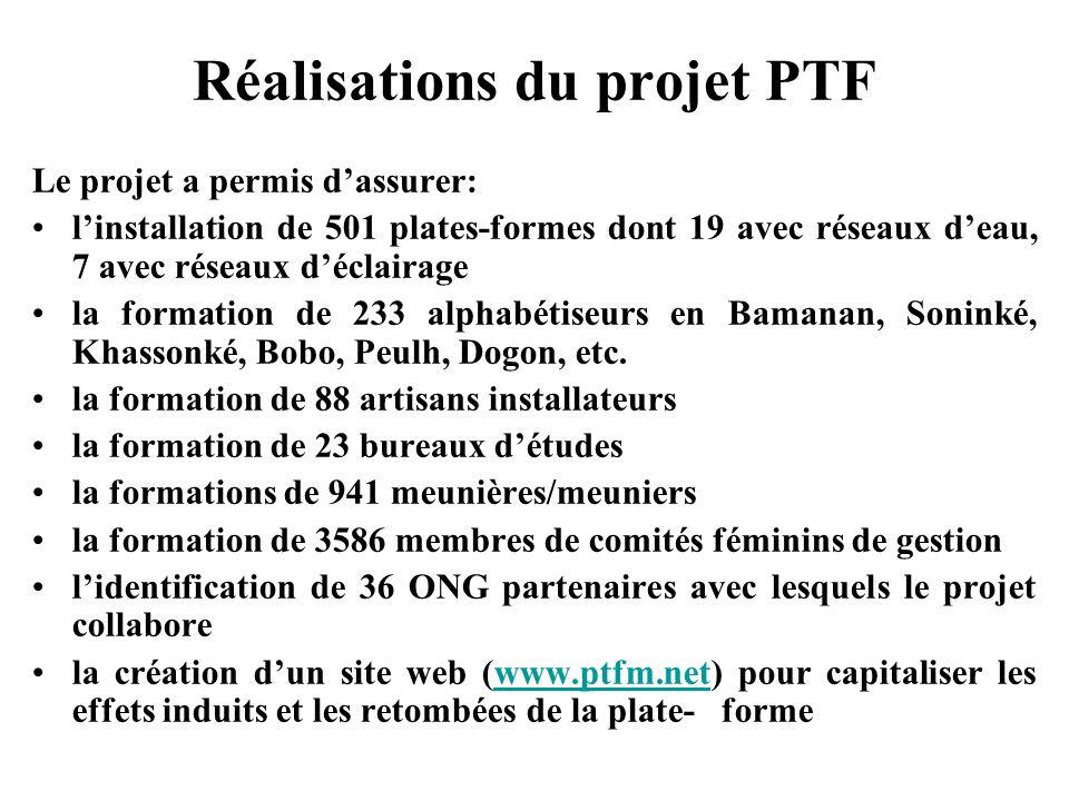 Réalisations du projet PTF