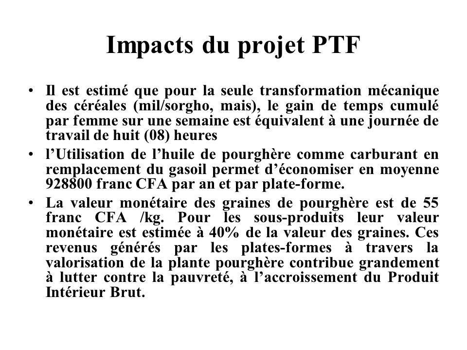 Impacts du projet PTF