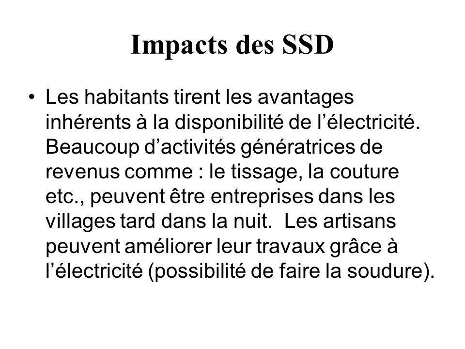 Impacts des SSD
