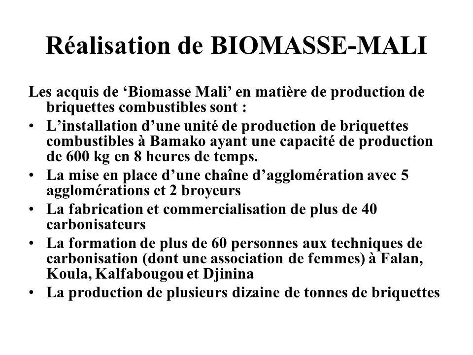 Réalisation de BIOMASSE-MALI