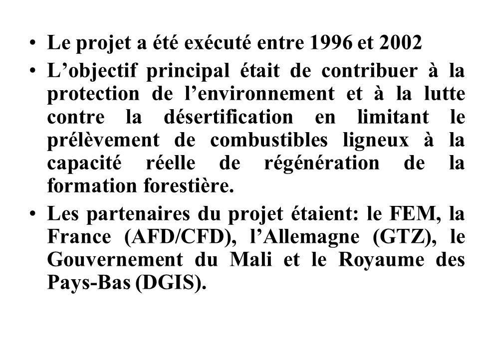 Le projet a été exécuté entre 1996 et 2002
