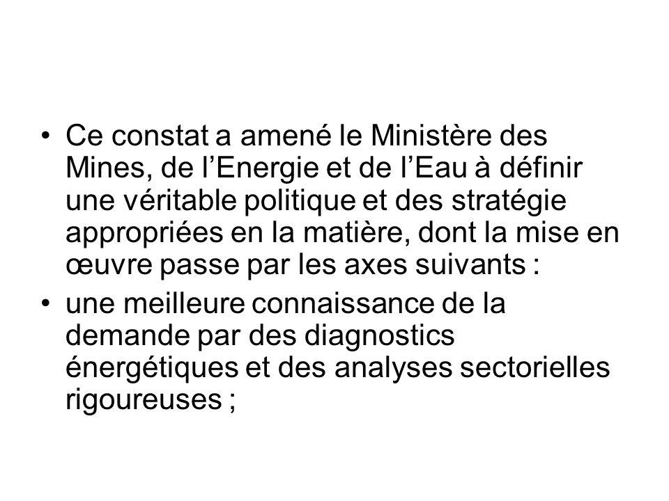Ce constat a amené le Ministère des Mines, de l'Energie et de l'Eau à définir une véritable politique et des stratégie appropriées en la matière, dont la mise en œuvre passe par les axes suivants :