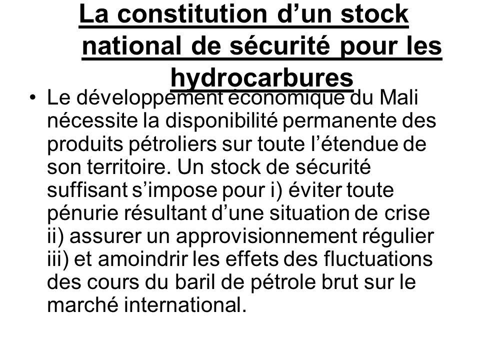 La constitution d'un stock national de sécurité pour les hydrocarbures
