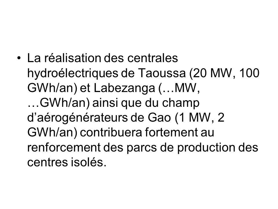 La réalisation des centrales hydroélectriques de Taoussa (20 MW, 100 GWh/an) et Labezanga (…MW, …GWh/an) ainsi que du champ d'aérogénérateurs de Gao (1 MW, 2 GWh/an) contribuera fortement au renforcement des parcs de production des centres isolés.