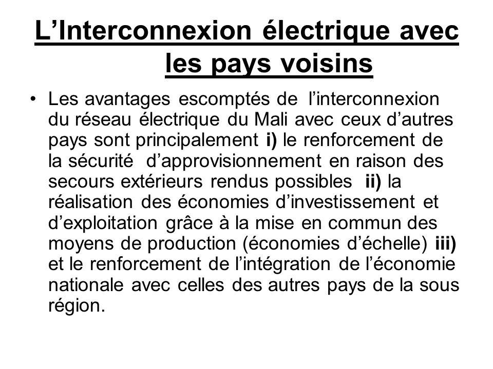 L'Interconnexion électrique avec les pays voisins