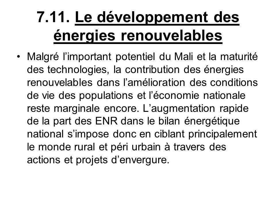 7.11. Le développement des énergies renouvelables