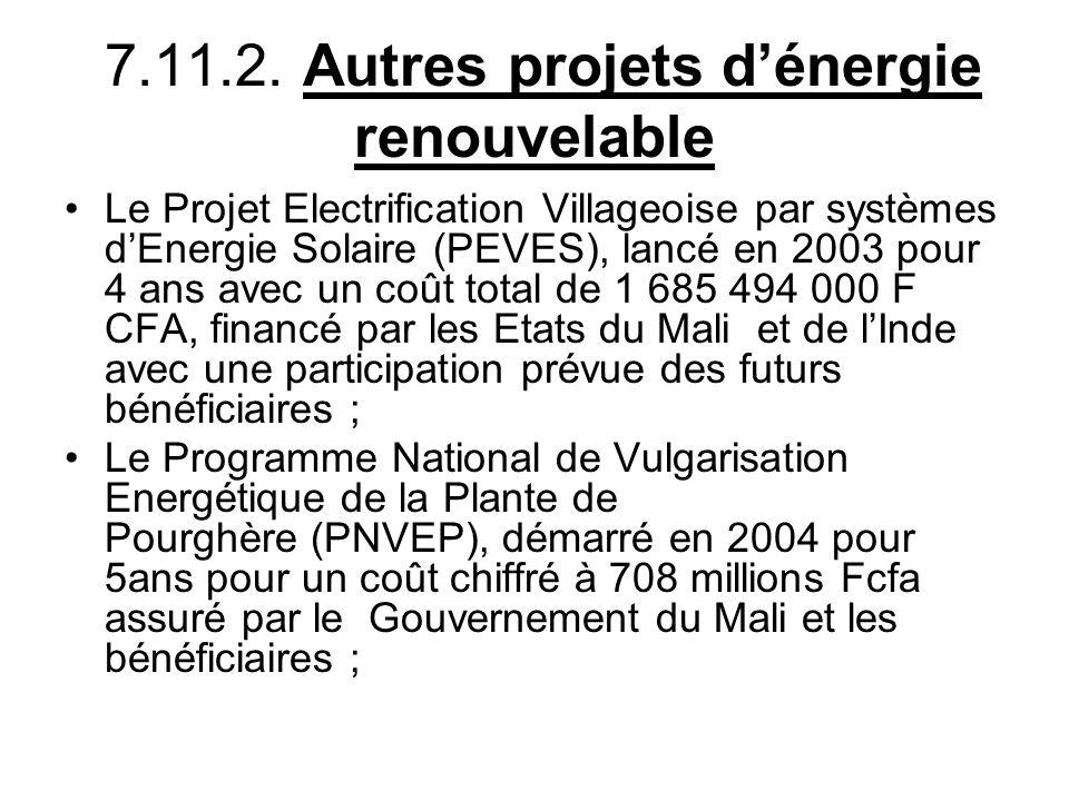 7.11.2. Autres projets d'énergie renouvelable