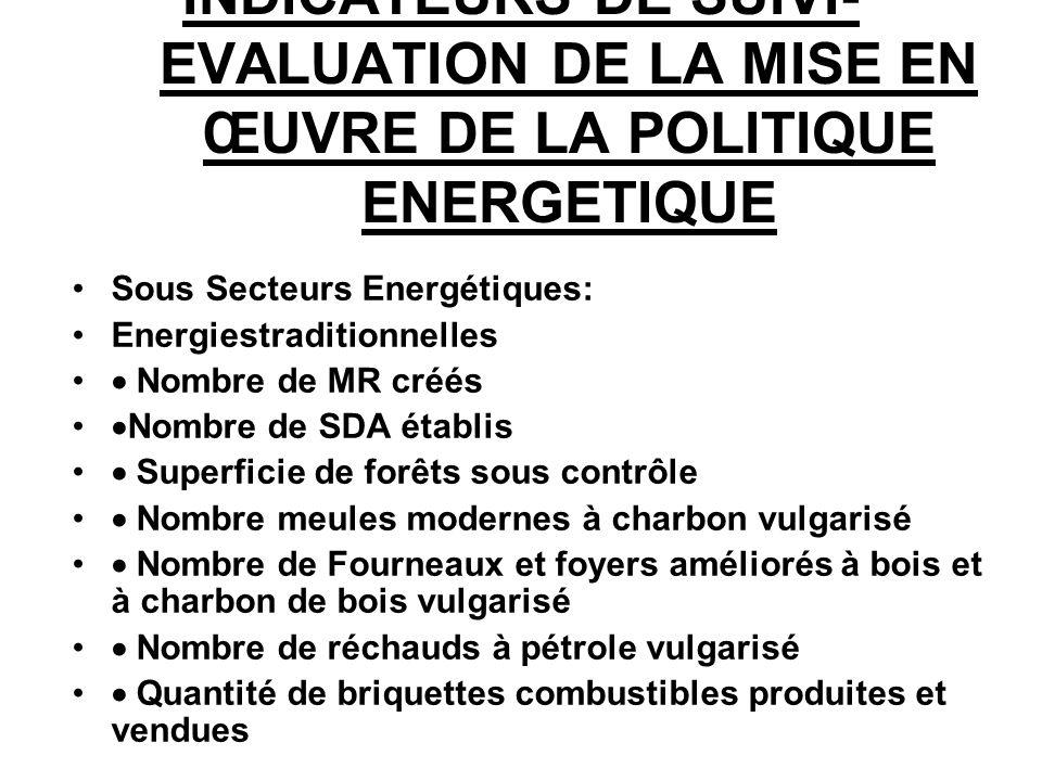INDICATEURS DE SUIVI-EVALUATION DE LA MISE EN ŒUVRE DE LA POLITIQUE ENERGETIQUE