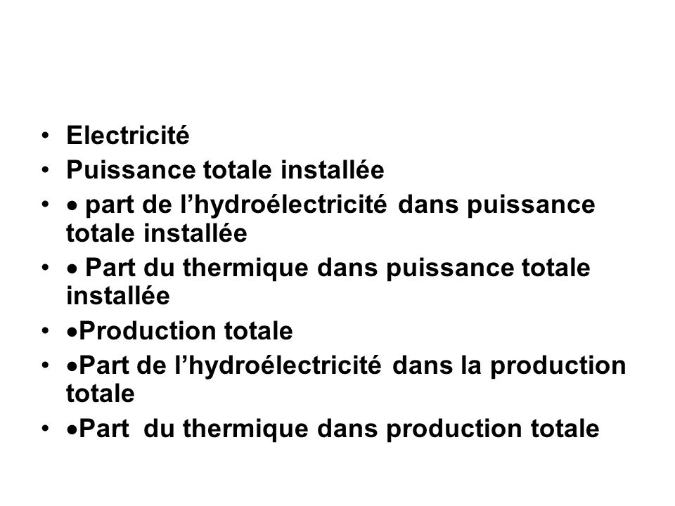 Electricité Puissance totale installée.  part de l'hydroélectricité dans puissance totale installée.