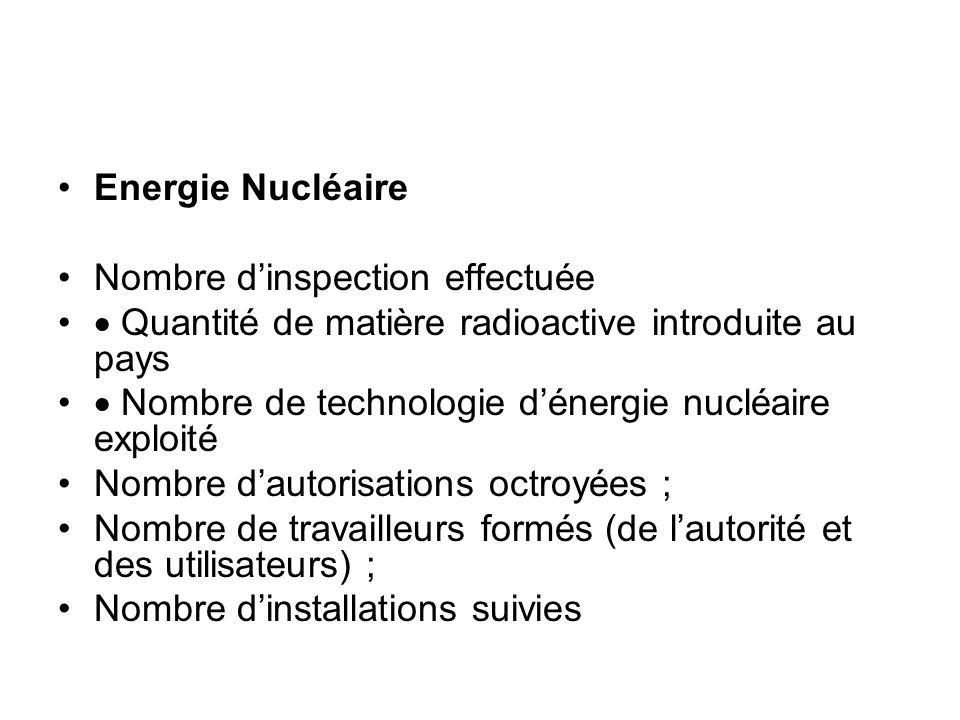 Energie NucléaireNombre d'inspection effectuée.  Quantité de matière radioactive introduite au pays.