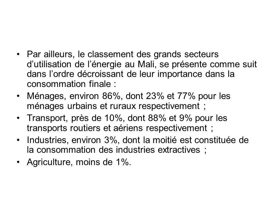 Par ailleurs, le classement des grands secteurs d'utilisation de l'énergie au Mali, se présente comme suit dans l'ordre décroissant de leur importance dans la consommation finale :