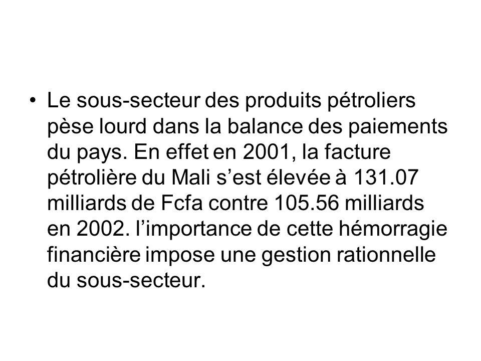 Le sous-secteur des produits pétroliers pèse lourd dans la balance des paiements du pays.