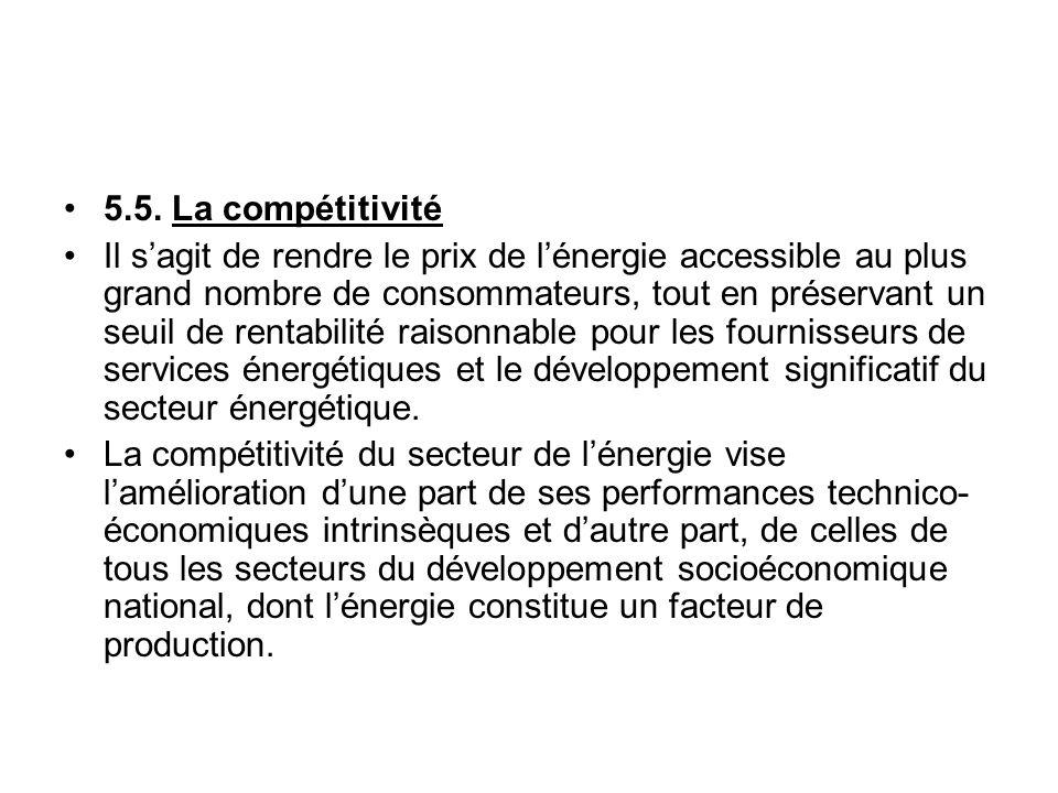 5.5. La compétitivité
