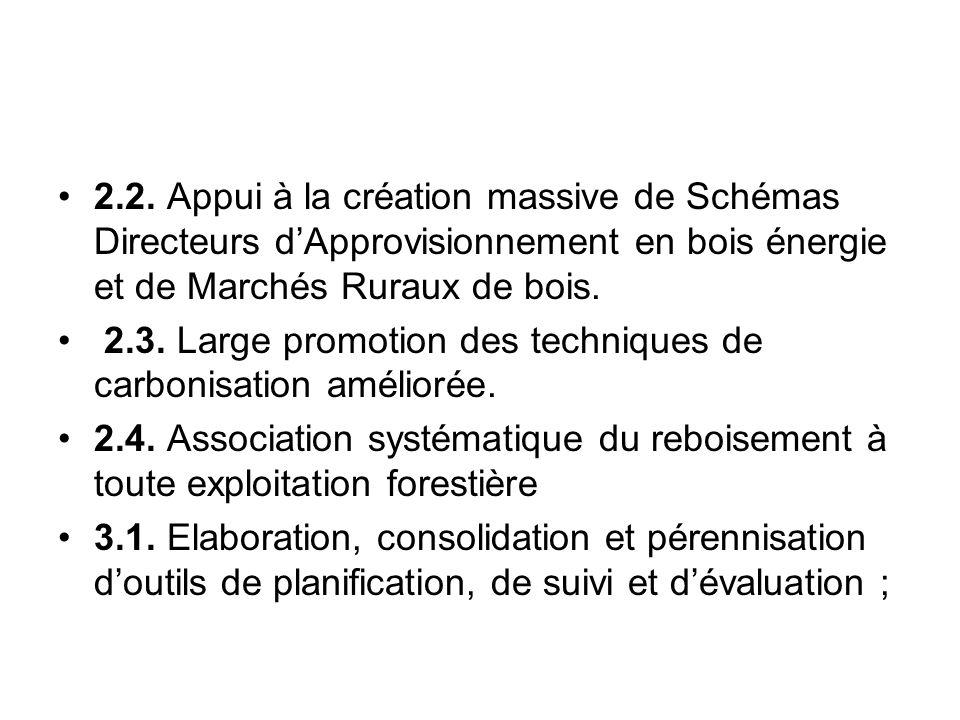 2.2. Appui à la création massive de Schémas Directeurs d'Approvisionnement en bois énergie et de Marchés Ruraux de bois.
