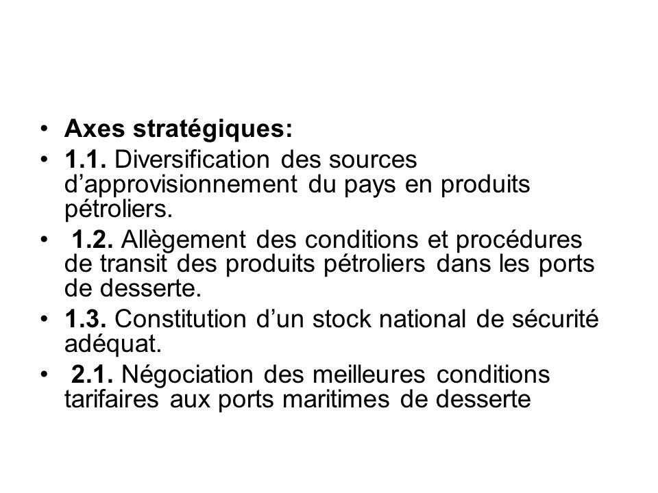 Axes stratégiques:1.1. Diversification des sources d'approvisionnement du pays en produits pétroliers.
