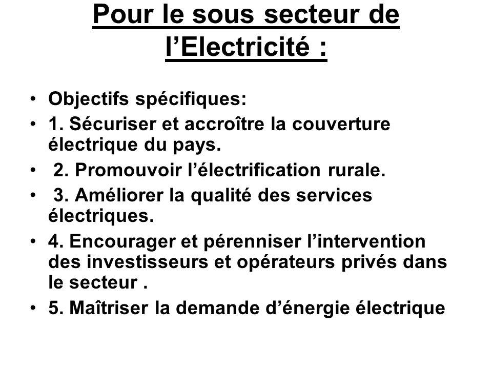 Pour le sous secteur de l'Electricité :