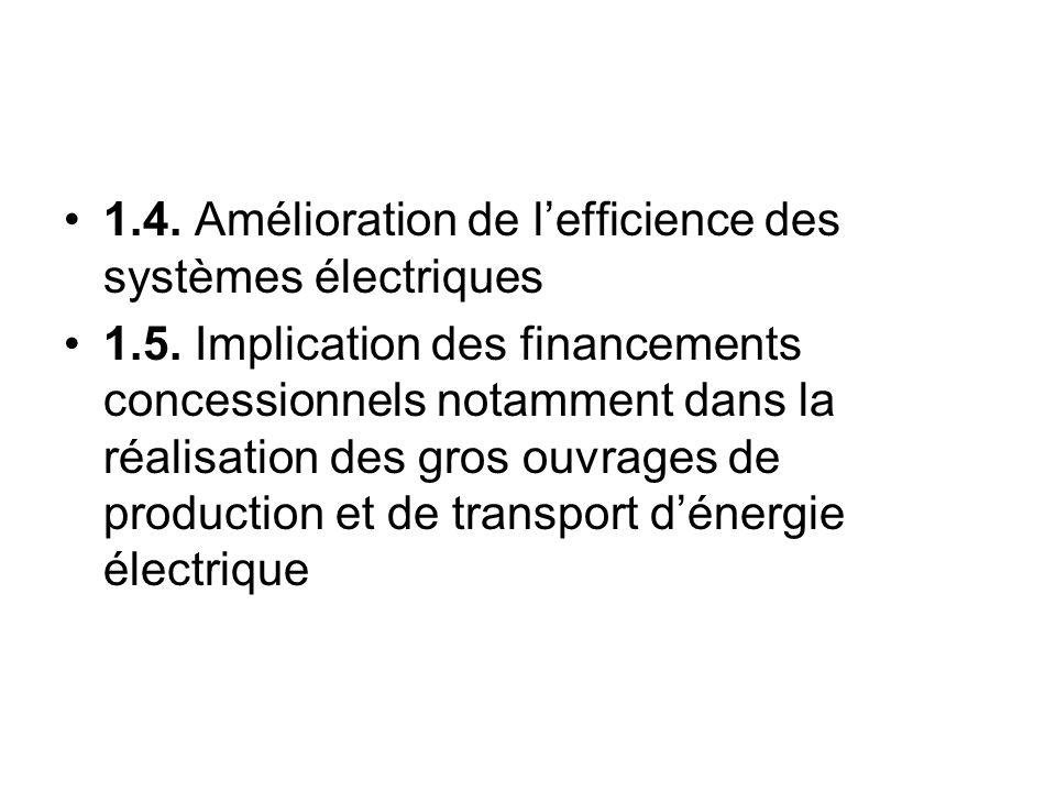1.4. Amélioration de l'efficience des systèmes électriques
