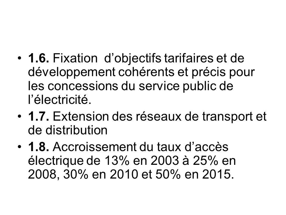 1.6. Fixation d'objectifs tarifaires et de développement cohérents et précis pour les concessions du service public de l'électricité.