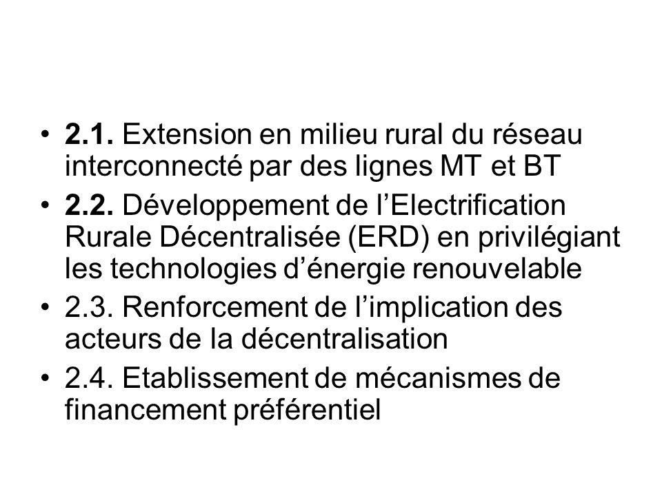 2.1. Extension en milieu rural du réseau interconnecté par des lignes MT et BT