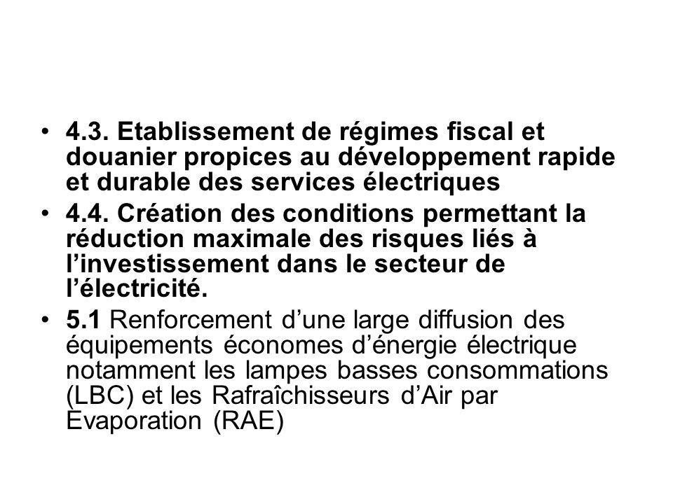 4.3. Etablissement de régimes fiscal et douanier propices au développement rapide et durable des services électriques