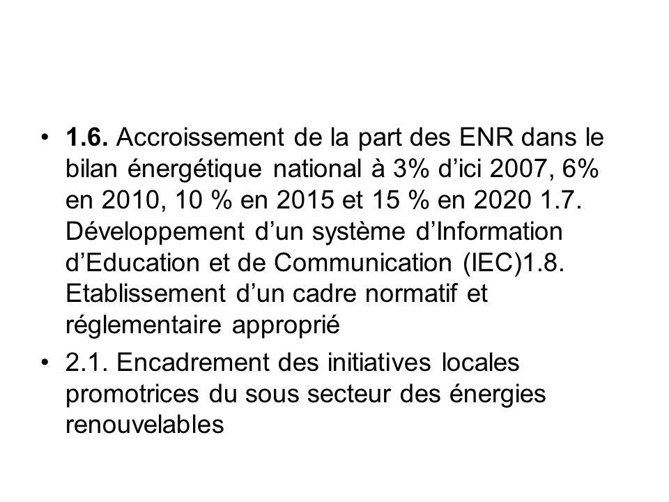 1.6. Accroissement de la part des ENR dans le bilan énergétique national à 3% d'ici 2007, 6% en 2010, 10 % en 2015 et 15 % en 2020 1.7. Développement d'un système d'Information d'Education et de Communication (IEC)1.8. Etablissement d'un cadre normatif et réglementaire approprié