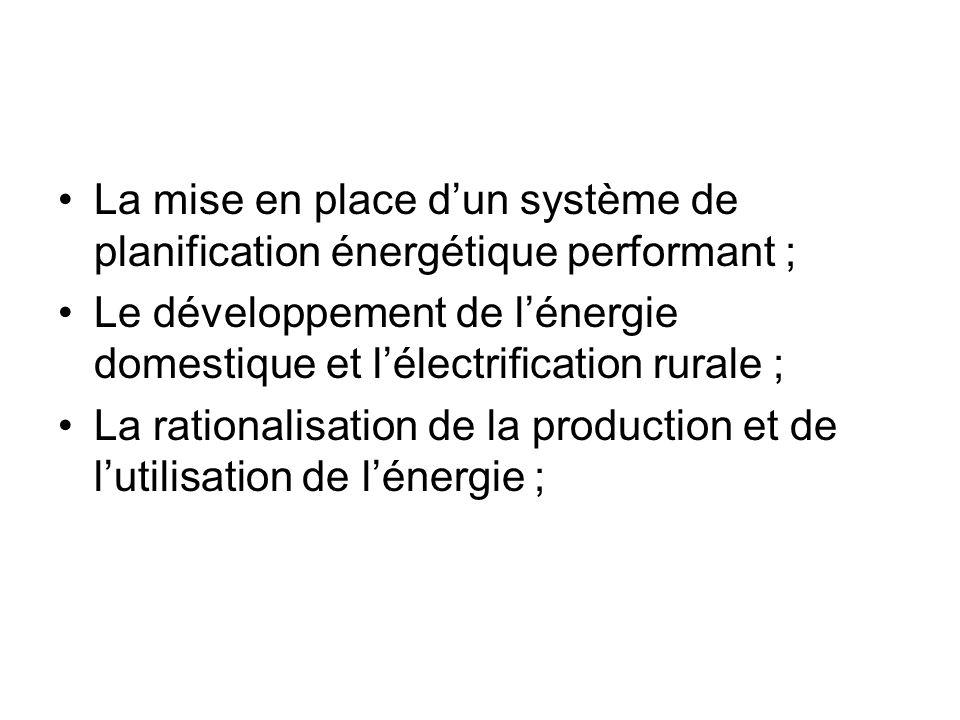 La mise en place d'un système de planification énergétique performant ;