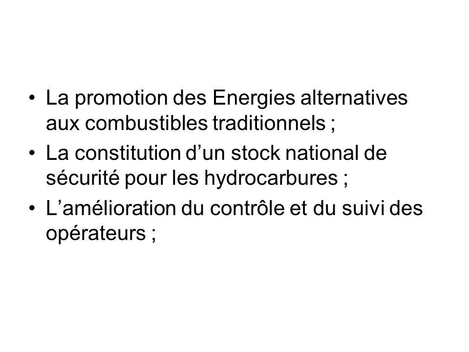 La promotion des Energies alternatives aux combustibles traditionnels ;