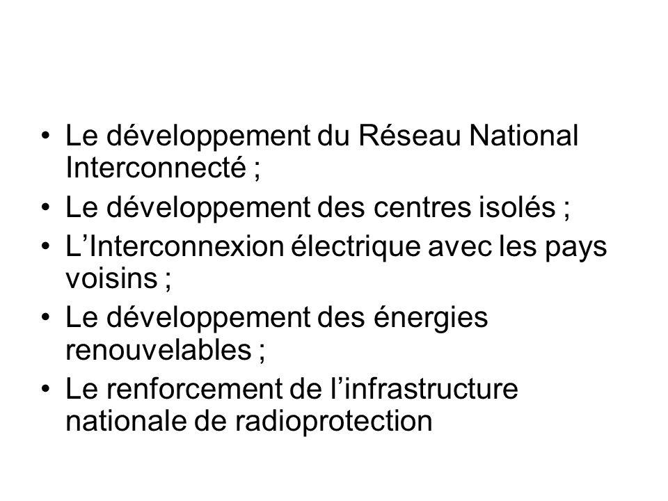 Le développement du Réseau National Interconnecté ;
